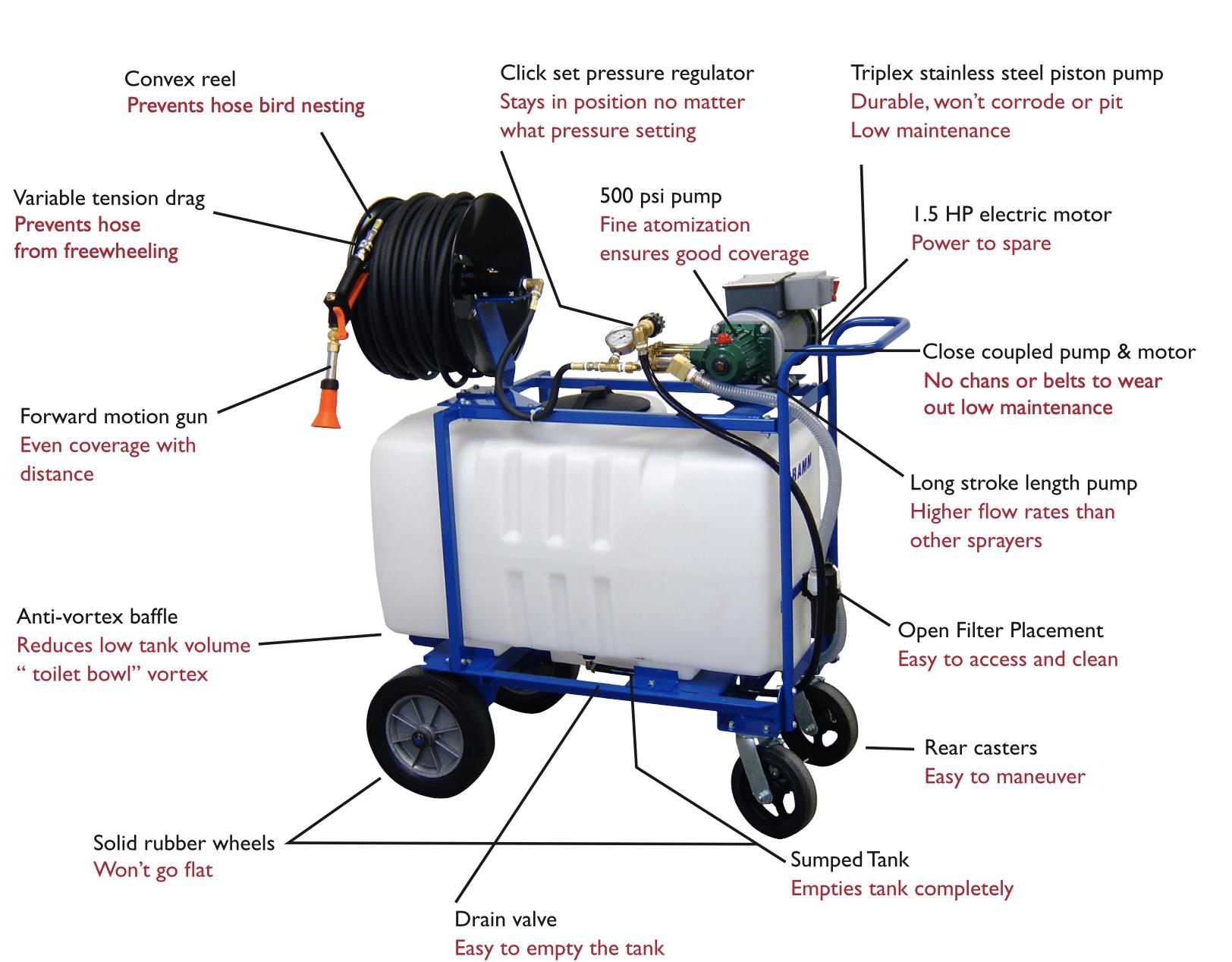 3.5 Gallon Heavy Duty Hand Pump Sprayer with 12 Flex Hose